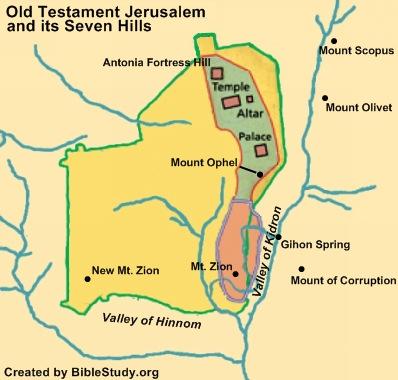 map-of-jerusalem-on-seven-hills